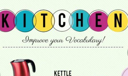 Tổng hợp một số từ vựng về chủ đề Nhà bếp – Kitchen