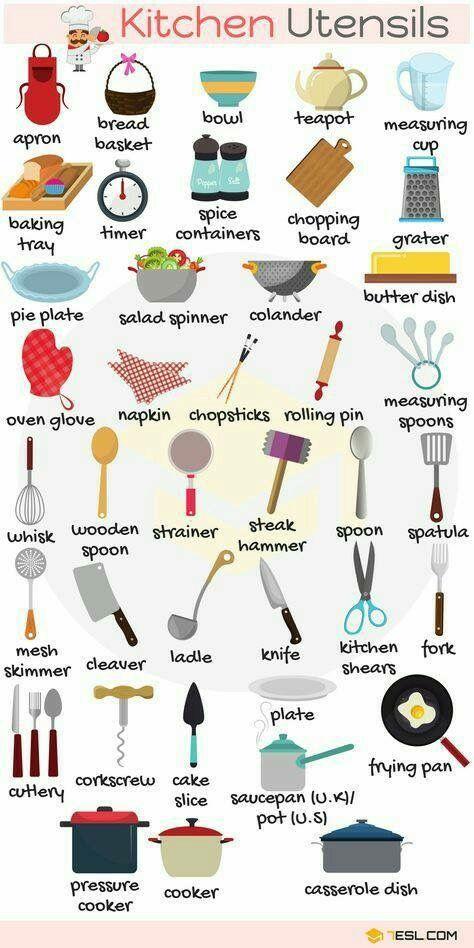 Tổng hợp một số từ vựng về chủ đề Nhà bếp - Kitchen